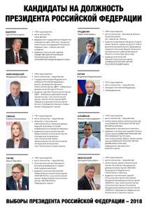 kandidaty