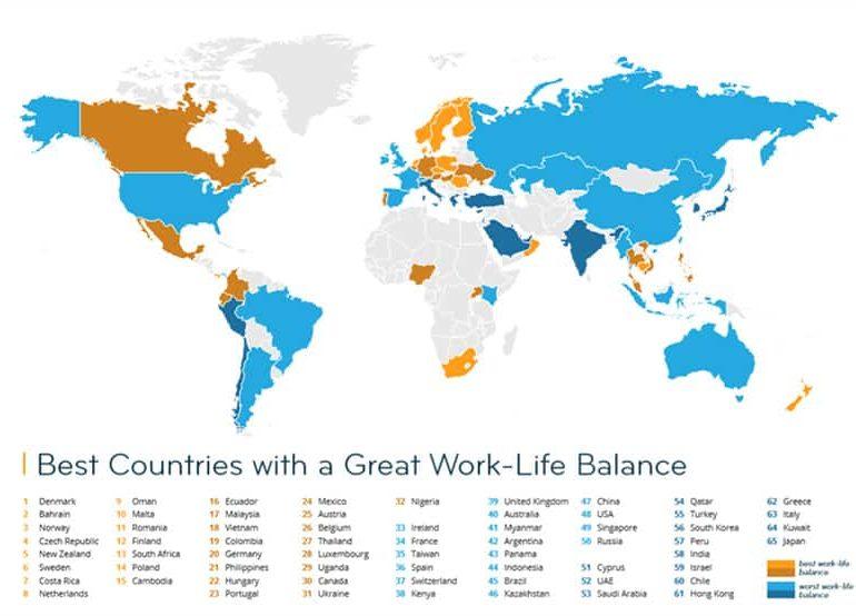 work-life-map-770x554